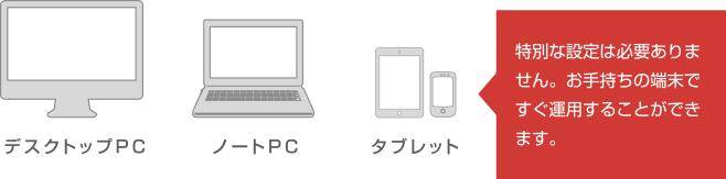 ECOPROを使用できる端末(デスクトップPC、ノートPC、タブレット)